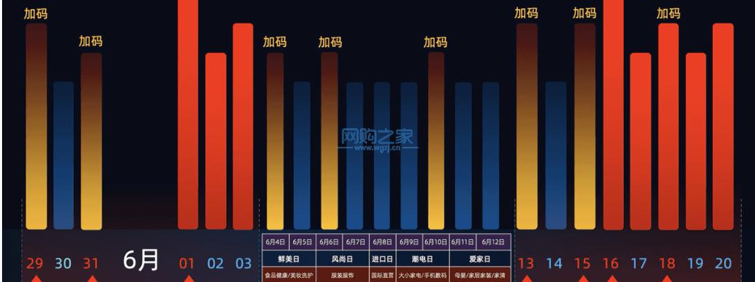 2020年淘宝618超级红包,
